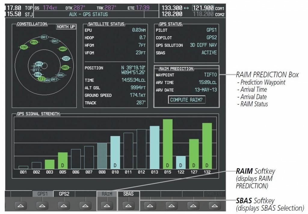 N-RAIM – NAVBLUE an AIRBUS company