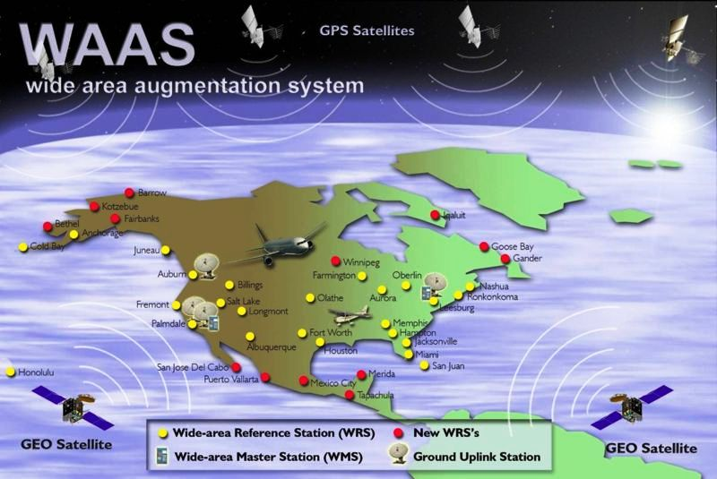 FAA_WAAS_System_Overview