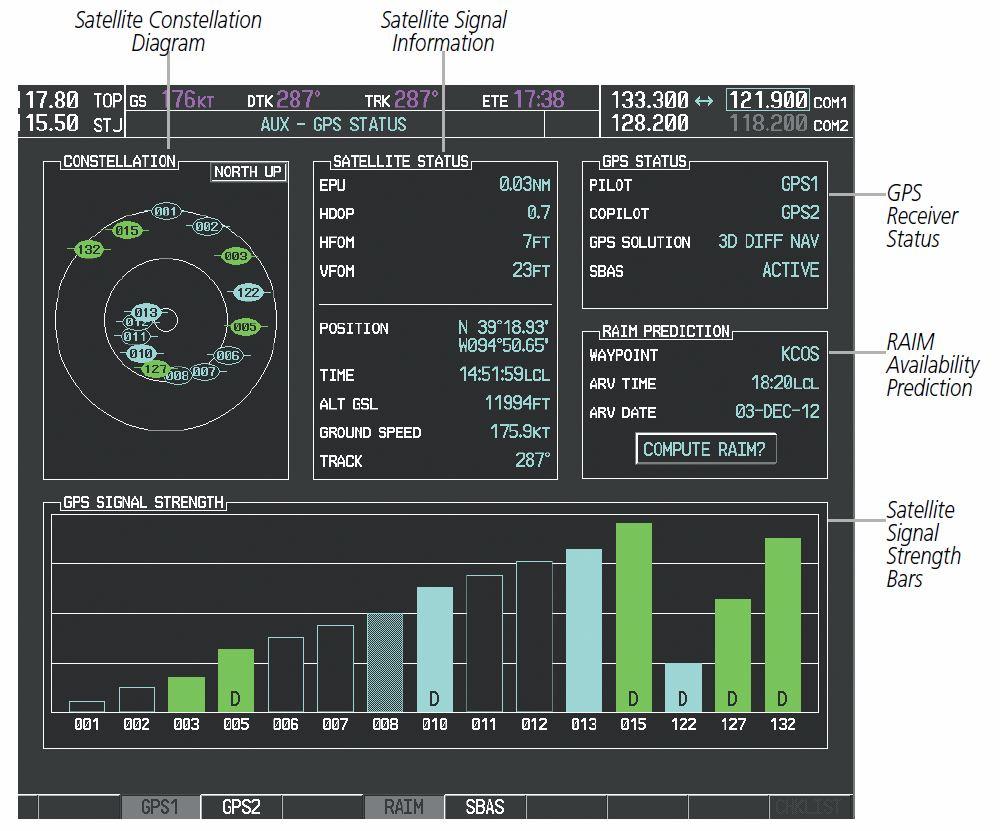GPS RAIM Info - FltPlan.com