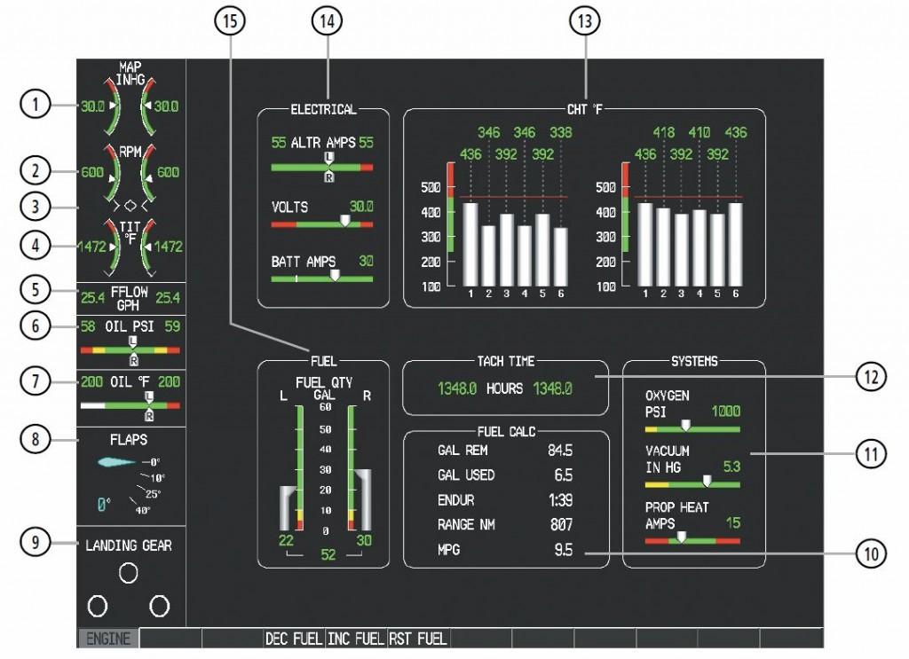 MFD Engine Page